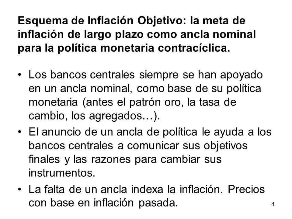 Esquema de Inflación Objetivo: la meta de inflación de largo plazo como ancla nominal para la política monetaria contracíclica.