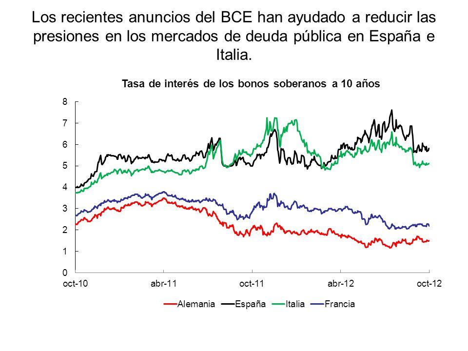 PERSPECTIVAS DE LA ECONOMÍA DE PAÍSES AVANZADOS Las autoridades europeas han avanzado en el tema de integración bancaria. No tanto en el de una mayor