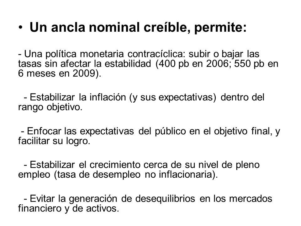 Un ancla nominal creíble, permite: - Una política monetaria contracíclica: subir o bajar las tasas sin afectar la estabilidad (400 pb en 2006; 550 pb en 6 meses en 2009).