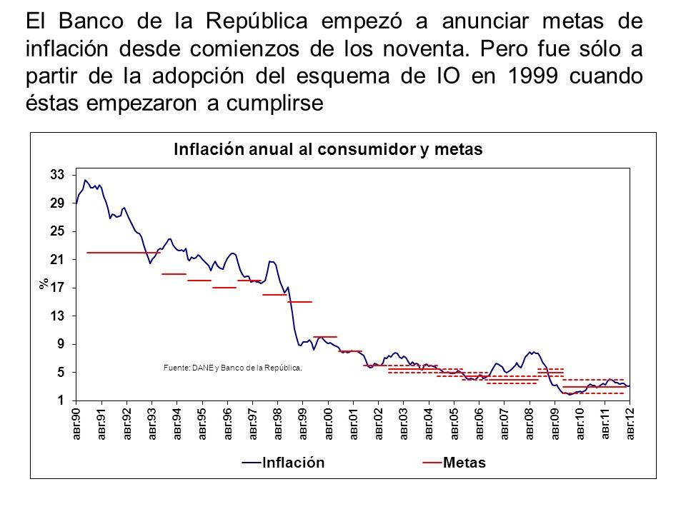 8 4 – Política macroprudencial y supervisión financiera: contra burbujas en crédito y precios de activos (provisiones, encajes, limites a derivados…)