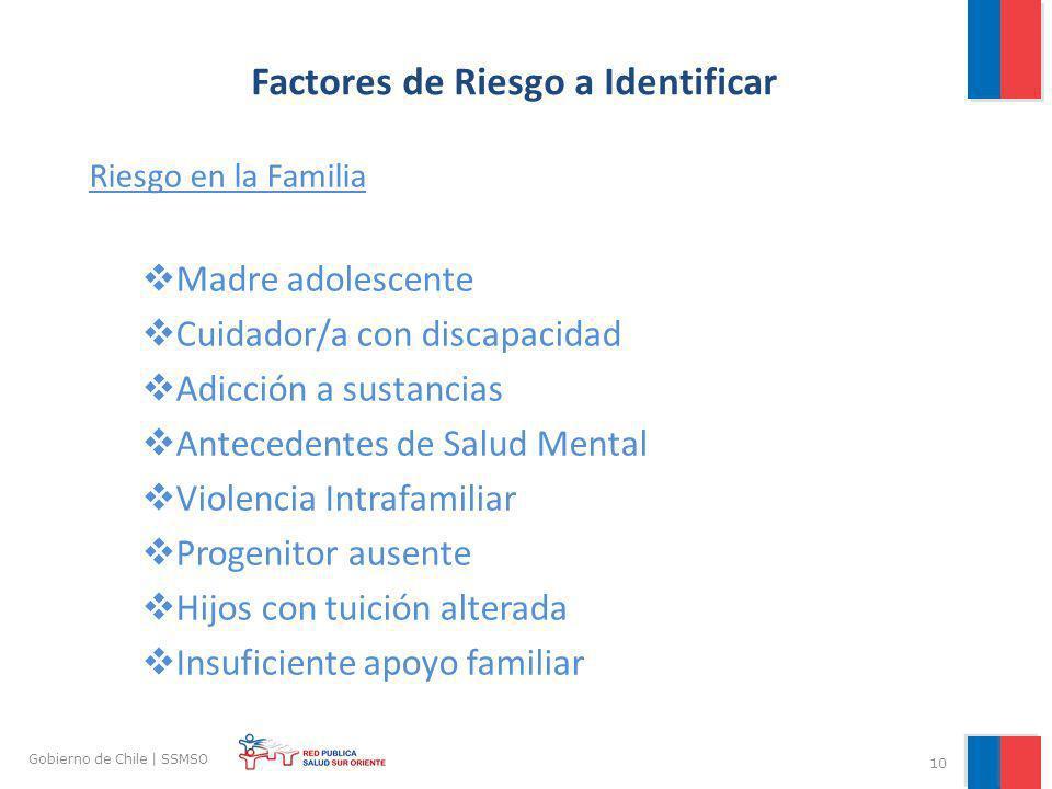 10 Gobierno de Chile | SSMSO Factores de Riesgo a Identificar Riesgo en la Familia Madre adolescente Cuidador/a con discapacidad Adicción a sustancias