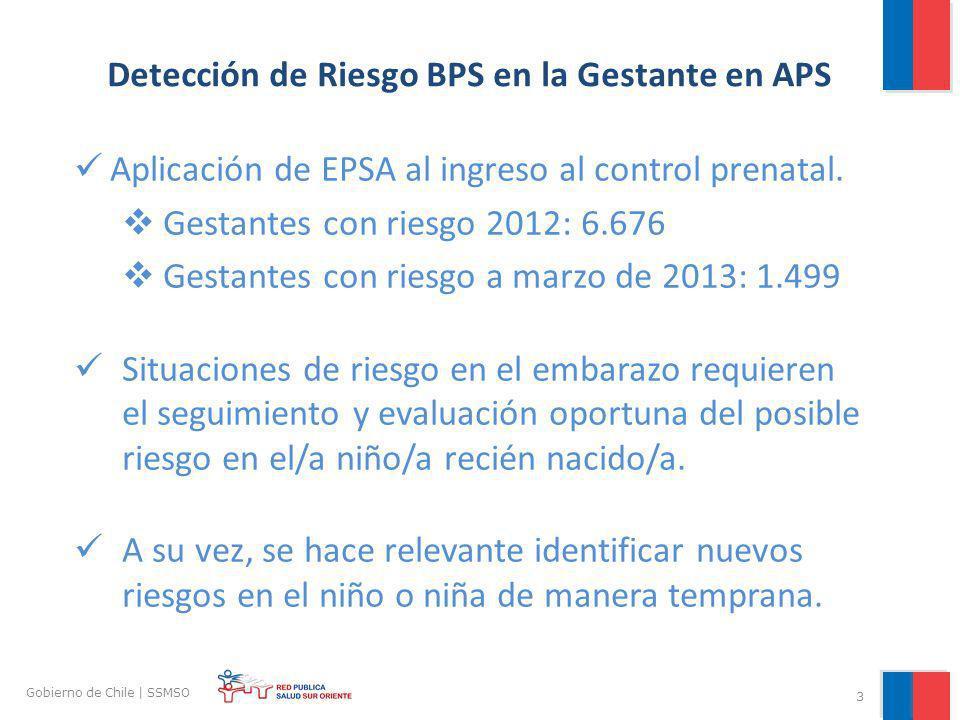 3 Detección de Riesgo BPS en la Gestante en APS Aplicación de EPSA al ingreso al control prenatal. Gestantes con riesgo 2012: 6.676 Gestantes con ries