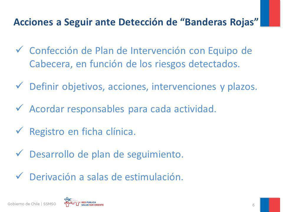 6 Gobierno de Chile | SSMSO Acciones a Seguir ante Detección de Banderas Rojas Confección de Plan de Intervención con Equipo de Cabecera, en función d
