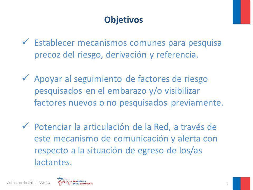 8 Objetivos Establecer mecanismos comunes para pesquisa precoz del riesgo, derivación y referencia. Apoyar al seguimiento de factores de riesgo pesqui