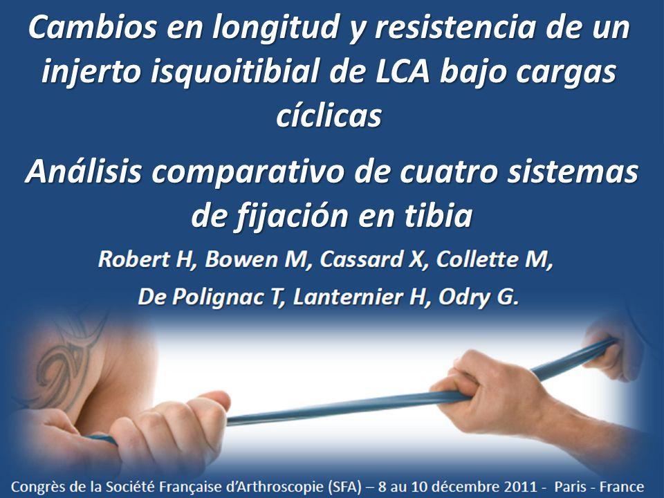 Cambios en longitud y resistencia de un injerto isquoitibial de LCA bajo cargas cíclicas Análisis comparativo de cuatro sistemas de fijación en tibia