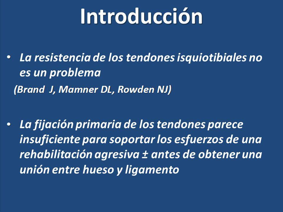 Introducción La resistencia de los tendones isquiotibiales no es un problema La fijación primaria de los tendones parece insuficiente para soportar lo