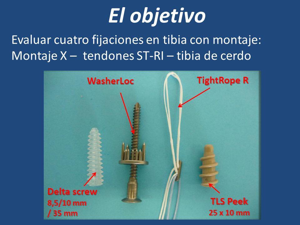El objetivo Evaluar cuatro fijaciones en tibia con montaje: Montaje X – tendones ST-RI – tibia de cerdo