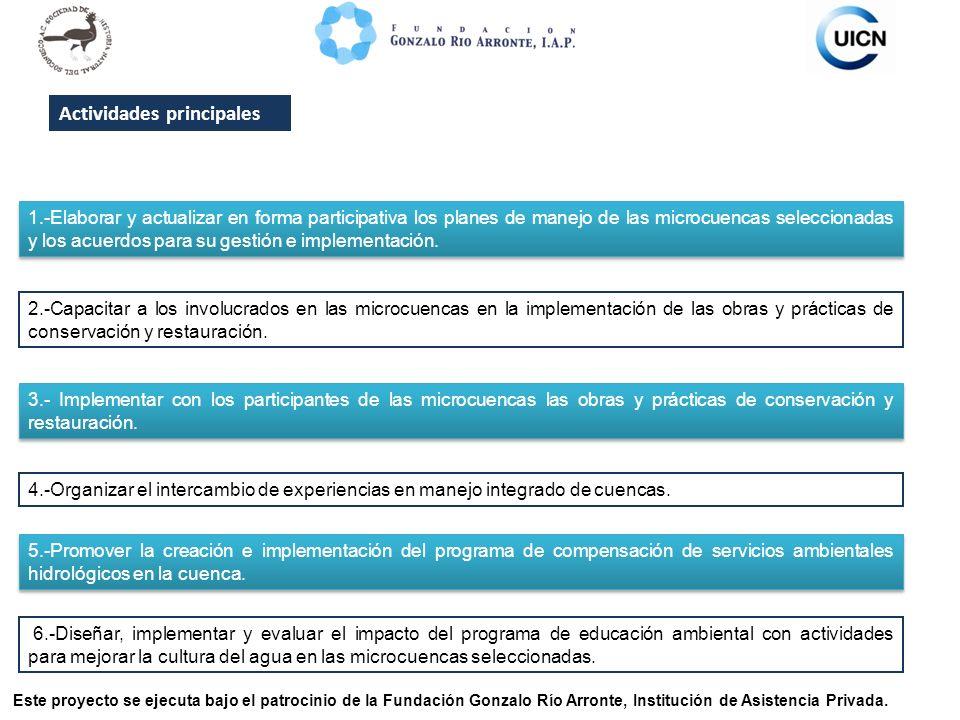 1.-Elaborar y actualizar en forma participativa los planes de manejo de las microcuencas seleccionadas y los acuerdos para su gestión e implementación