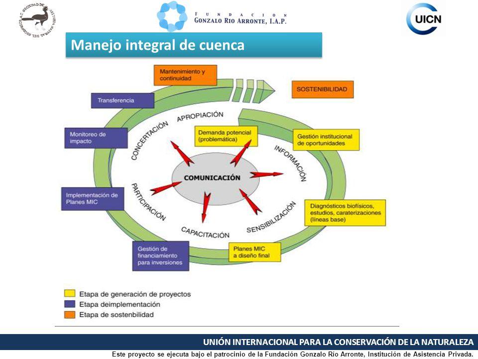 UNIÓN INTERNACIONAL PARA LA CONSERVACIÓN DE LA NATURALEZA Estudios y diagnósticos (línea base), elaboración de Planes de Manejo a Diseño final.