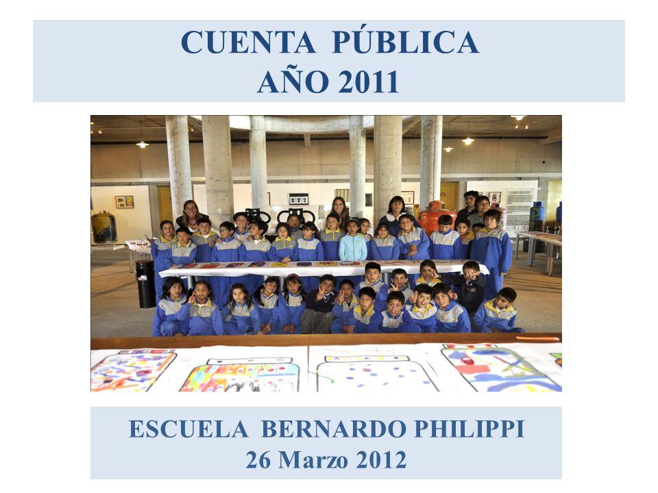 CUENTA PÚBLICA AÑO 2011 ESCUELA BERNARDO PHILIPPI 26 Marzo 2012