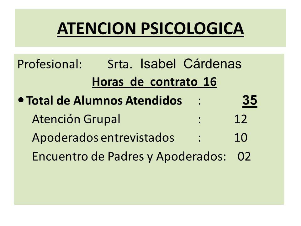 ATENCION PSICOLOGICA Profesional:Srta.