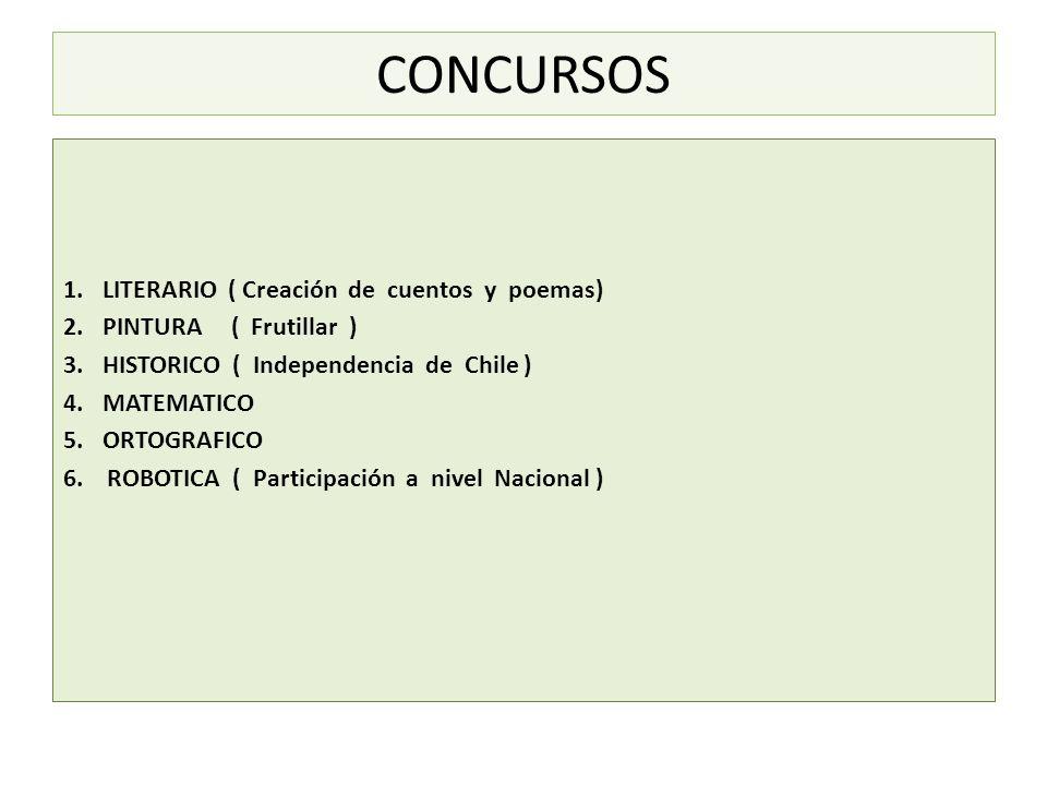 CONCURSOS 1.LITERARIO ( Creación de cuentos y poemas) 2.PINTURA ( Frutillar ) 3.HISTORICO ( Independencia de Chile ) 4.MATEMATICO 5.ORTOGRAFICO 6. ROB
