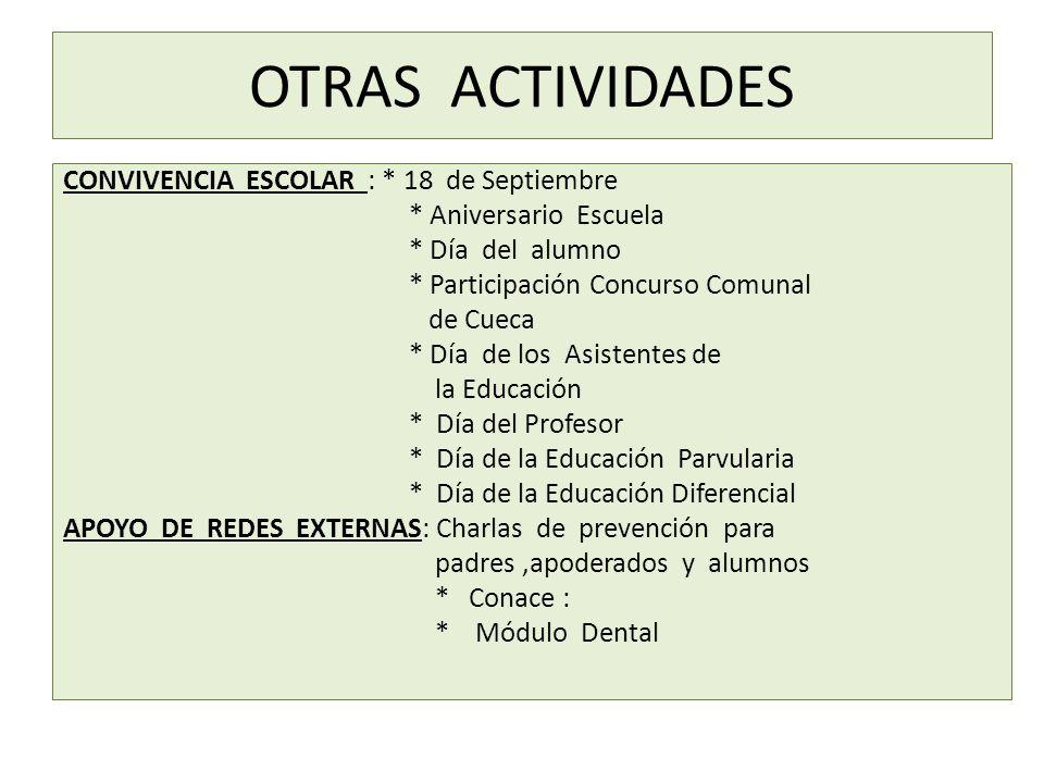 OTRAS ACTIVIDADES CONVIVENCIA ESCOLAR : * 18 de Septiembre * Aniversario Escuela * Día del alumno * Participación Concurso Comunal de Cueca * Día de los Asistentes de la Educación * Día del Profesor * Día de la Educación Parvularia * Día de la Educación Diferencial APOYO DE REDES EXTERNAS: Charlas de prevención para padres,apoderados y alumnos * Conace : * Módulo Dental