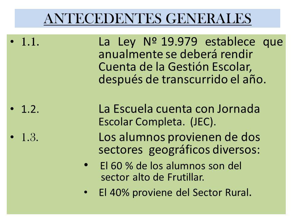 ANTECEDENTES GENERALES 1.1. La Ley Nº 19.979 establece que anualmente se deberá rendir Cuenta de la Gestión Escolar, después de transcurrido el año. 1