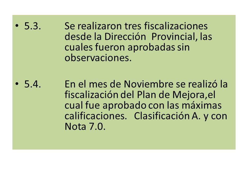5.3.Se realizaron tres fiscalizaciones desde la Dirección Provincial, las cuales fueron aprobadas sin observaciones. 5.4.En el mes de Noviembre se rea