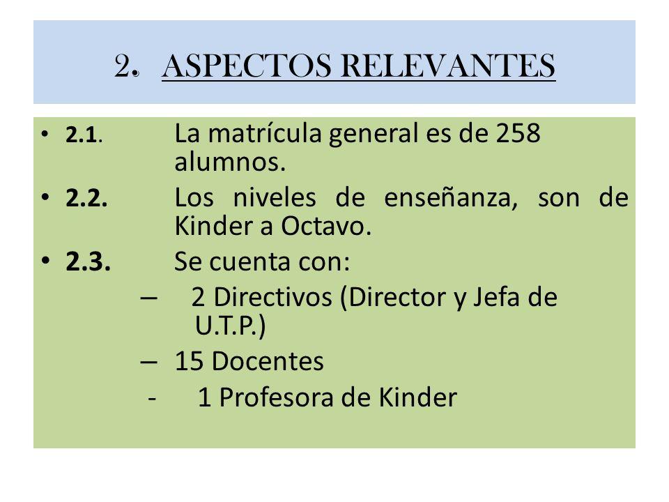 2. ASPECTOS RELEVANTES 2.1. La matrícula general es de 258 alumnos. 2.2. Los niveles de enseñanza, son de Kinder a Octavo. 2.3.Se cuenta con: – 2 Dire