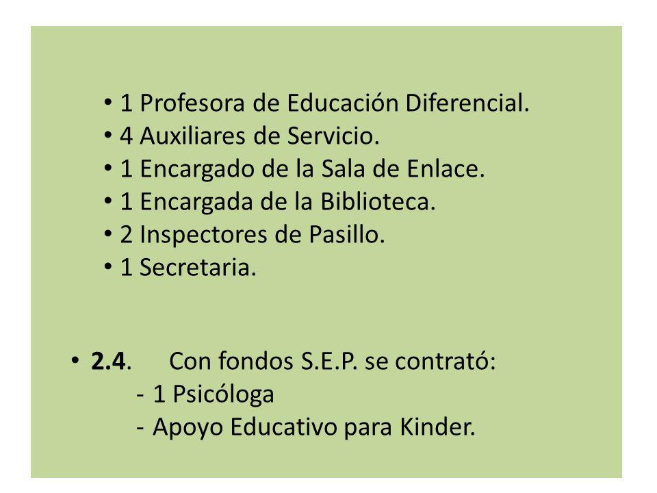 1 Profesora de Educación Diferencial. 4 Auxiliares de Servicio. 1 Encargado de la Sala de Enlace. 1 Encargada de la Biblioteca. 2 Inspectores de Pasil