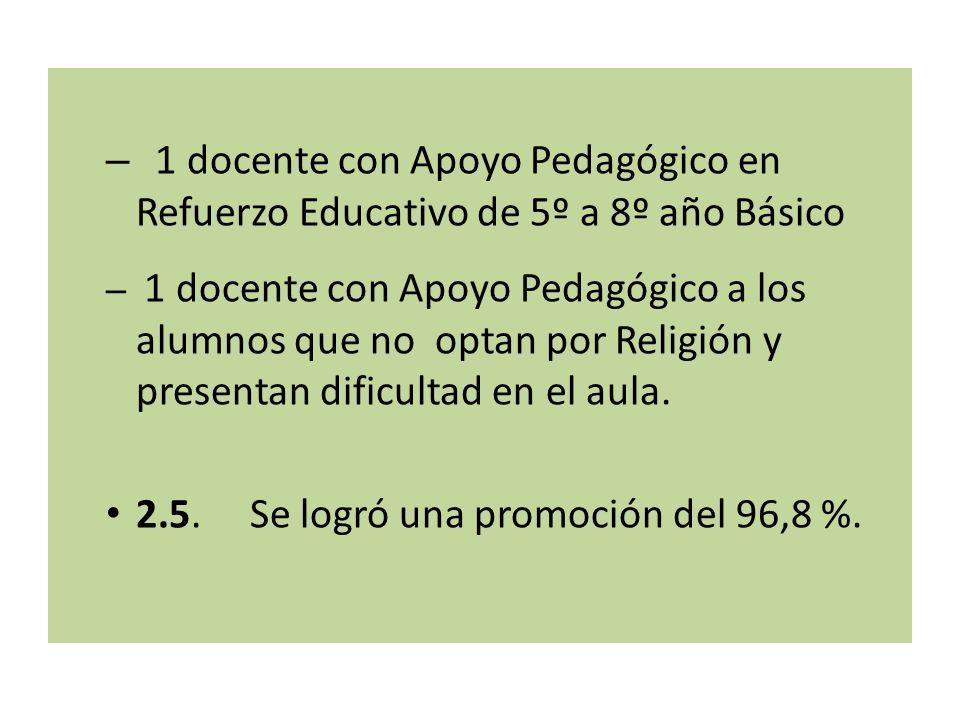 – 1 docente con Apoyo Pedagógico en Refuerzo Educativo de 5º a 8º año Básico – 1 docente con Apoyo Pedagógico a los alumnos que no optan por Religión y presentan dificultad en el aula.