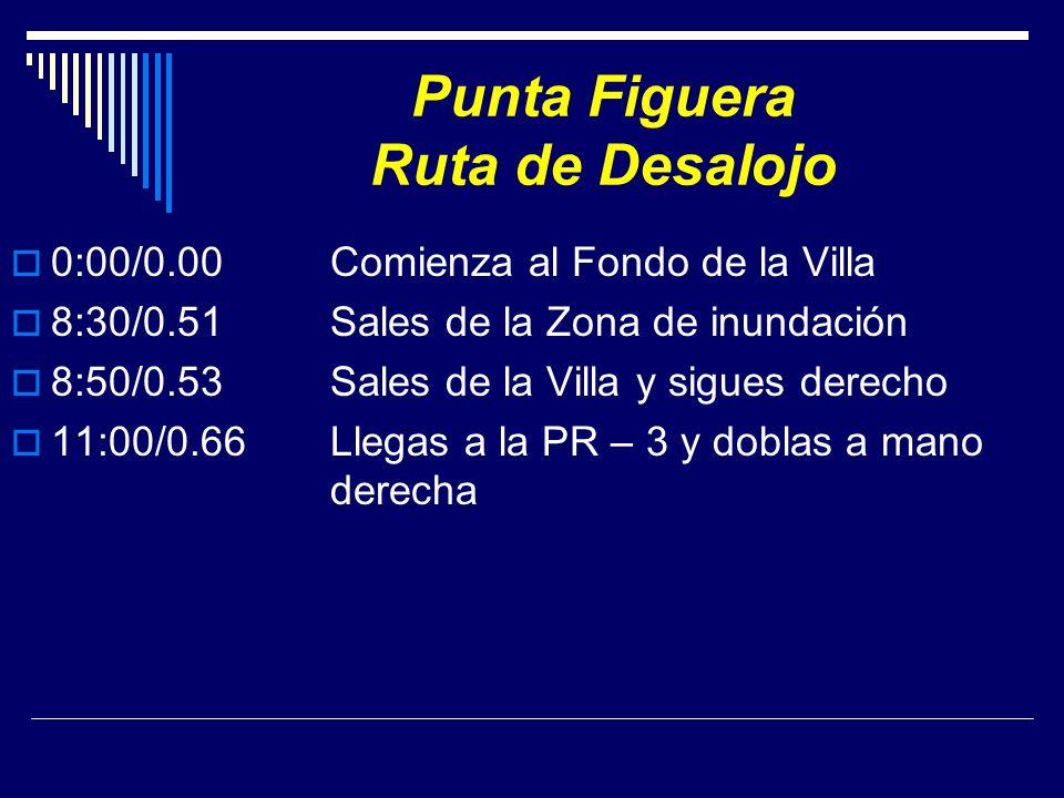 Punta Figuera Ruta de Desalojo 0:00/0.00 Comienza al Fondo de la Villa 8:30/0.51Sales de la Zona de inundación 8:50/0.53Sales de la Villa y sigues der