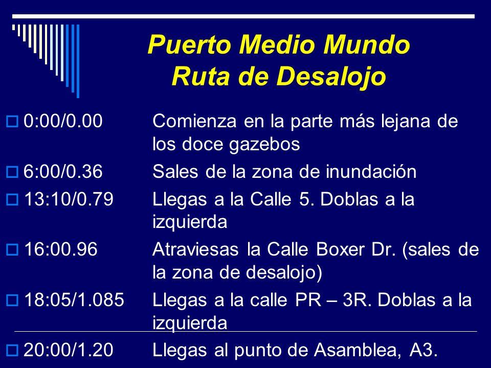 Puerto Medio Mundo Ruta de Desalojo 0:00/0.00 Comienza en la parte más lejana de los doce gazebos 6:00/0.36Sales de la zona de inundación 13:10/0.79Ll
