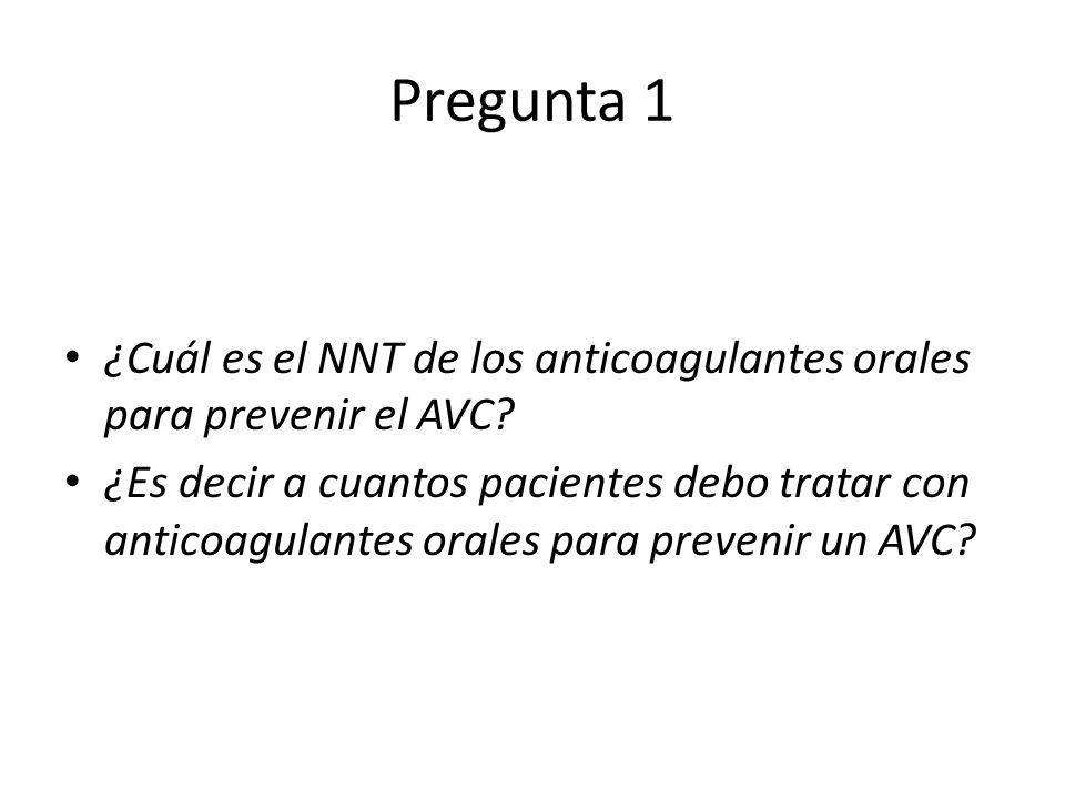 Pregunta 1 ¿Cuál es el NNT de los anticoagulantes orales para prevenir el AVC.
