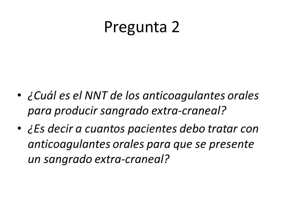 Pregunta 2 ¿Cuál es el NNT de los anticoagulantes orales para producir sangrado extra-craneal.