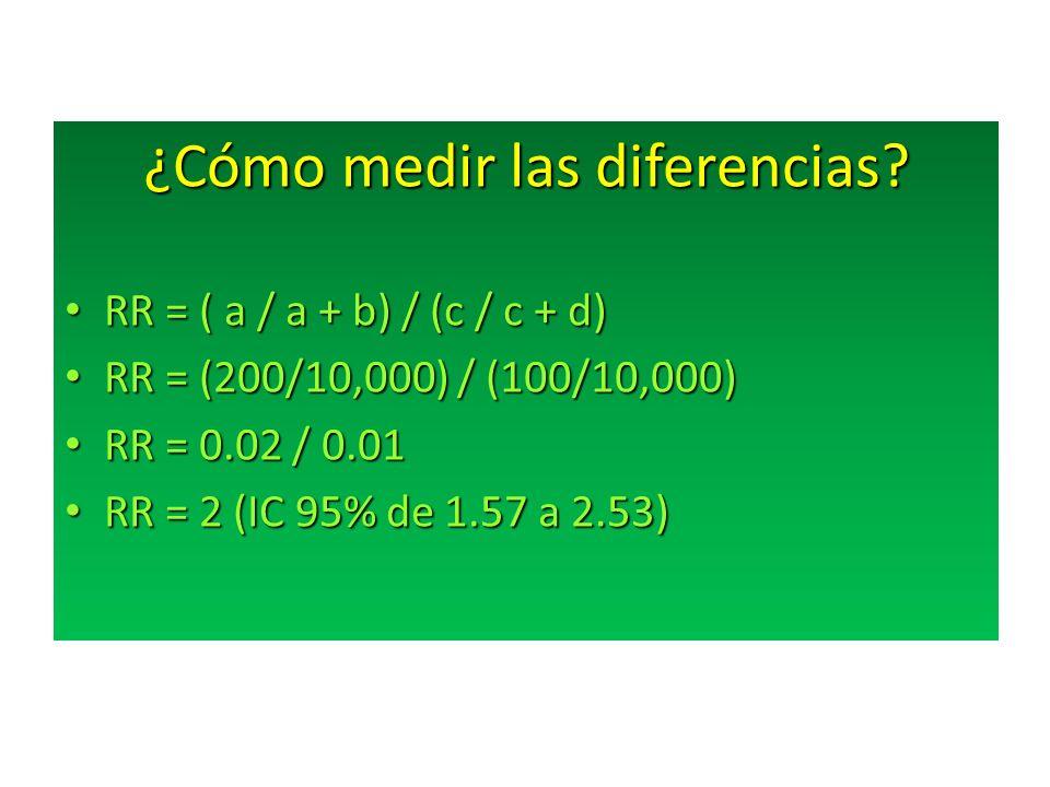¿Cómo medir las diferencias.