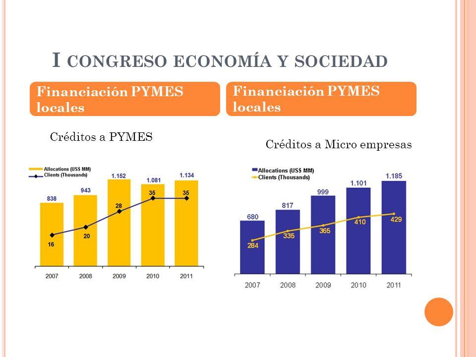 I CONGRESO ECONOMÍA Y SOCIEDAD Financiación PYMES locales Créditos a Micro empresas Créditos a PYMES