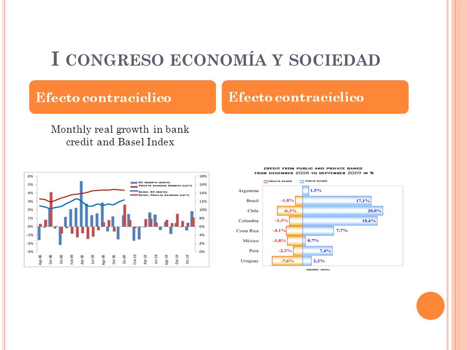 I CONGRESO ECONOMÍA Y SOCIEDAD Efecto contracíclico Monthly real growth in bank credit and Basel Index