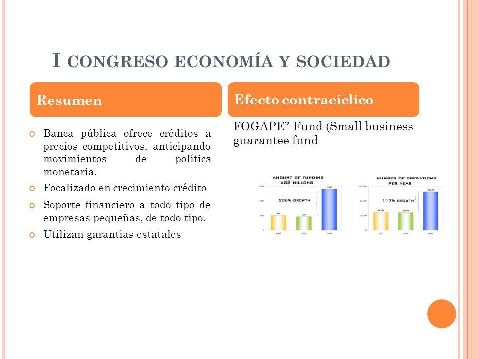 I CONGRESO ECONOMÍA Y SOCIEDAD Resumen Efecto contracíclico Banca pública ofrece créditos a precios competitivos, anticipando movimientos de política