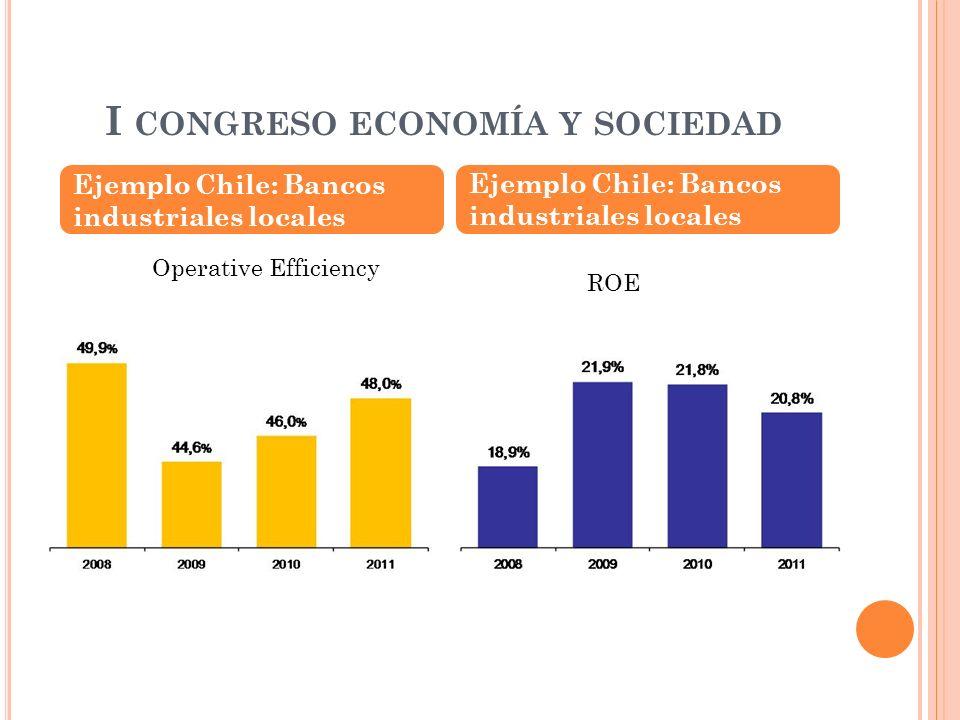I CONGRESO ECONOMÍA Y SOCIEDAD Ejemplo Chile: Bancos industriales locales Cuentas activas (miles) Cuentas ahorro (agosto.2011)