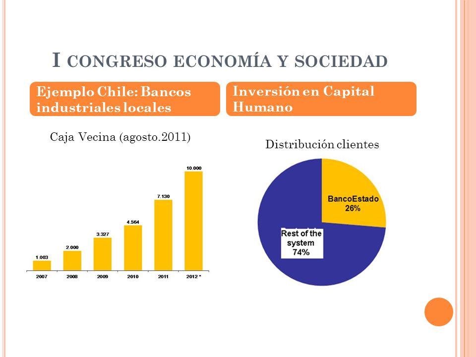 I CONGRESO ECONOMÍA Y SOCIEDAD Ejemplo Chile: Bancos industriales locales Inversión en Capital Humano Distribución clientes Caja Vecina (agosto.2011)
