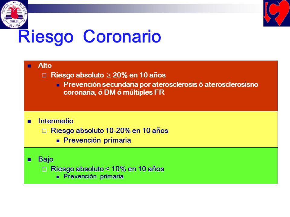Riesgo Coronario Alto Riesgo absoluto 20% en 10 años Prevención secundaria por aterosclerosis ó aterosclerosisno coronaria, ó DM ó múltiples FR Interm