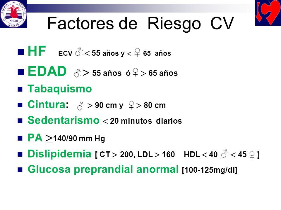 Factores de Riesgo CV HF ECV 55 años y 65 años EDAD 55 años ó 65 años Tabaquismo Cintura: 90 cm y 80 cm Sedentarismo 20 minutos diarios PA 140/90 mm H