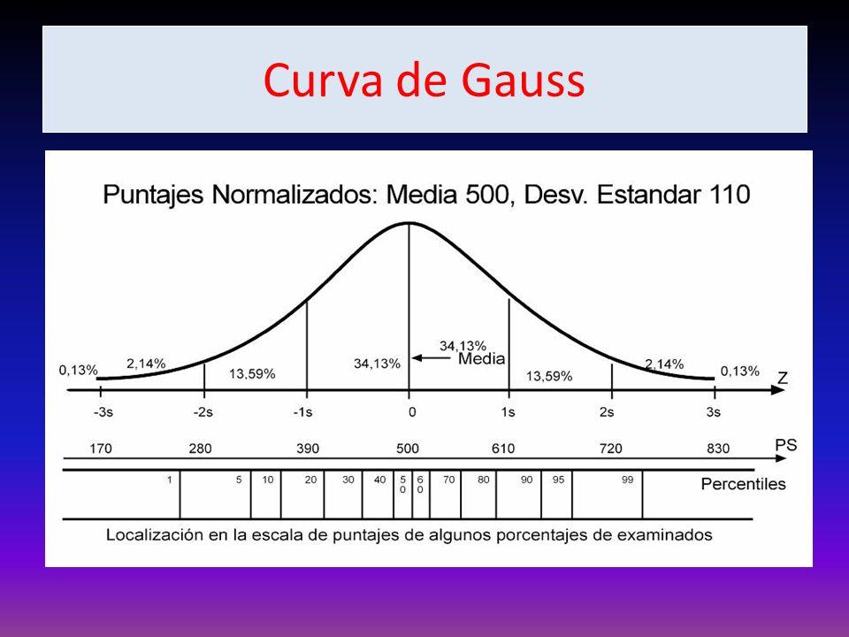 La longitud/talla para la edad Las curvas específicas a ser utilizadas dependen de la edad del niño si el niño puede pararse = talla (2 años y más) acostado boca arriba = longitud (Nac.- 2años) Estudio Multicéntrico de Referencia de Crecimiento de la OMS.