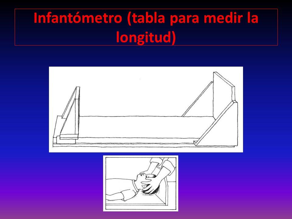Tallímetro (tabla para medir la talla)
