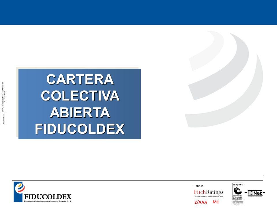 M1 2/AAA Califica CARTERA COLECTIVA ABIERTA FIDUCOLDEX