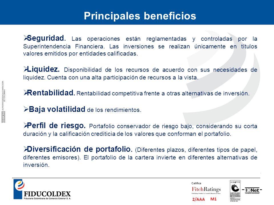 M1 2/AAA Califica Principales beneficios Seguridad. Las operaciones están reglamentadas y controladas por la Superintendencia Financiera. Las inversio