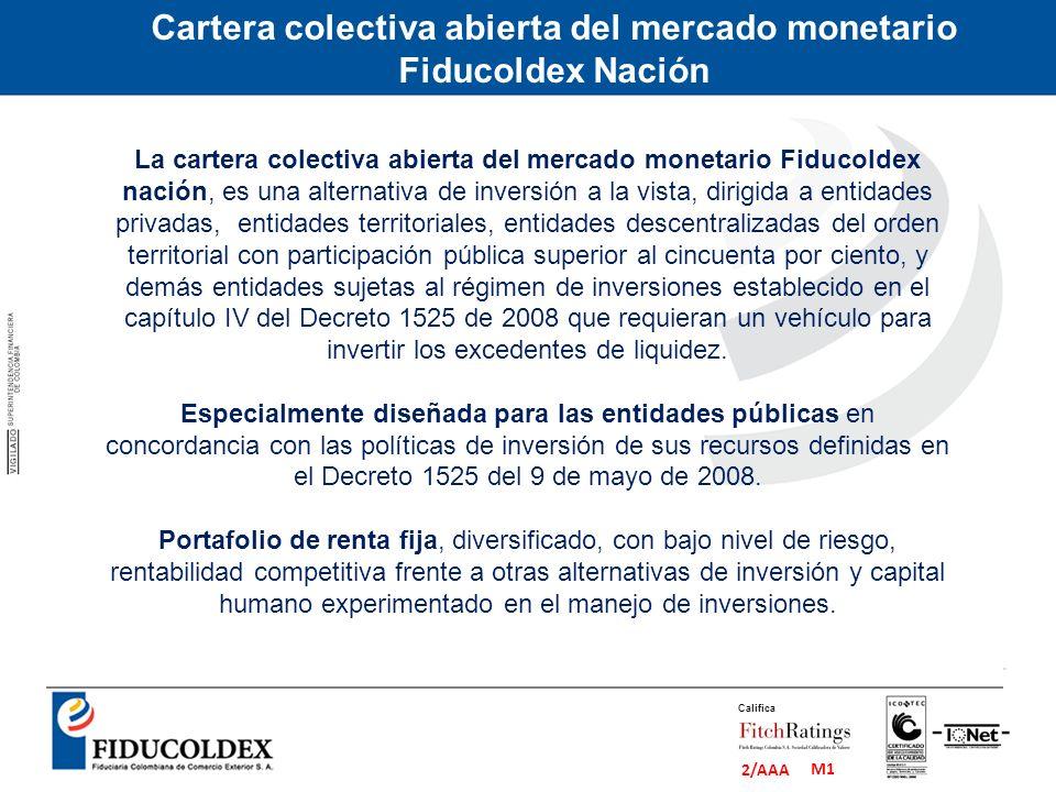 M1 2/AAA Califica La cartera colectiva abierta del mercado monetario Fiducoldex nación, es una alternativa de inversión a la vista, dirigida a entidad