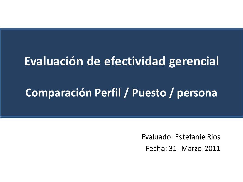 Evaluación de efectividad gerencial Comparación Perfil / Puesto / persona Evaluado: Estefanie Rios Fecha: 31- Marzo-2011