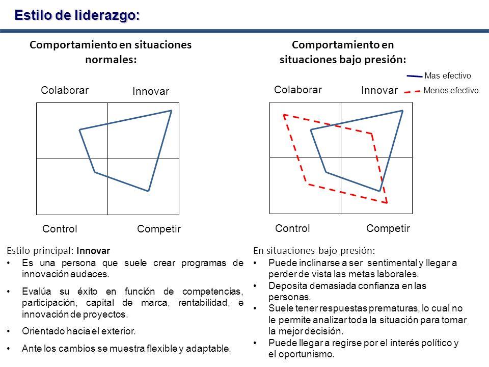 Estilo de liderazgo: Control Colaborar Innovar Competir Mas efectivo Menos efectivo Comportamiento en situaciones normales: Comportamiento en situacio