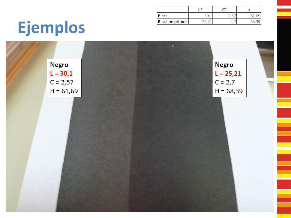 Ejemplos Negro L = 30,1 C = 2,57 H = 61,69 Negro L = 25,21 C = 2,7 H = 68,39