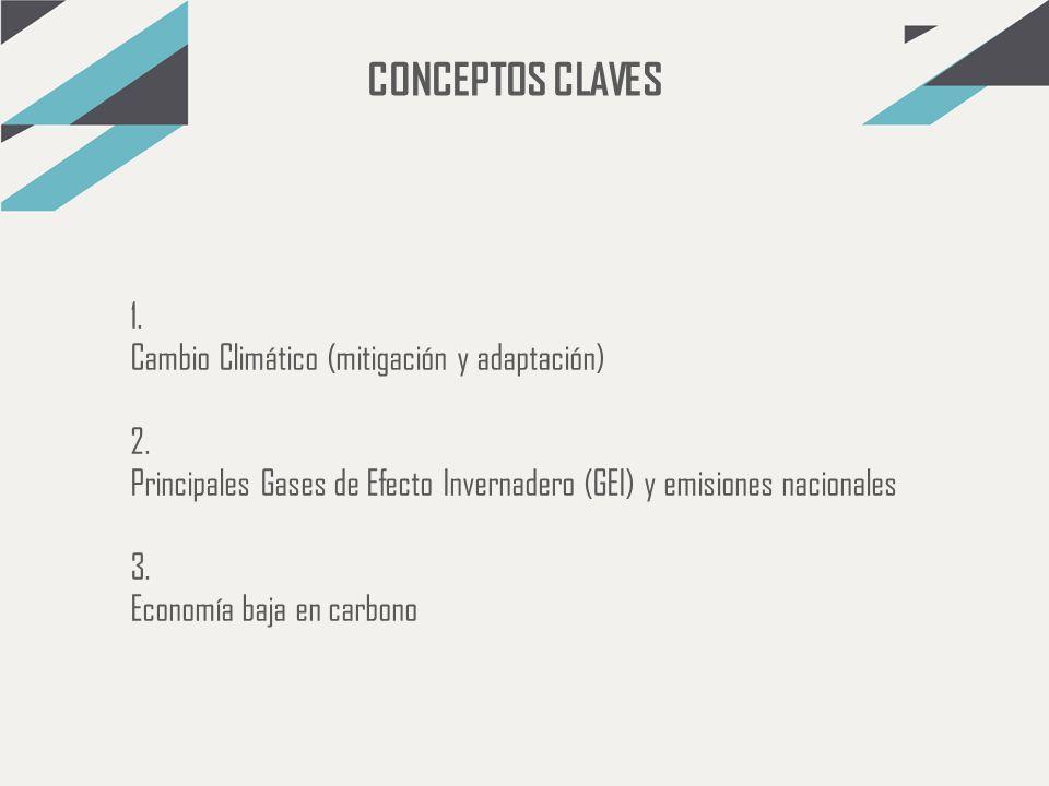 CONCEPTOS CLAVES 1. Cambio Climático (mitigación y adaptación) 2. Principales Gases de Efecto Invernadero (GEI) y emisiones nacionales 3. Economía baj
