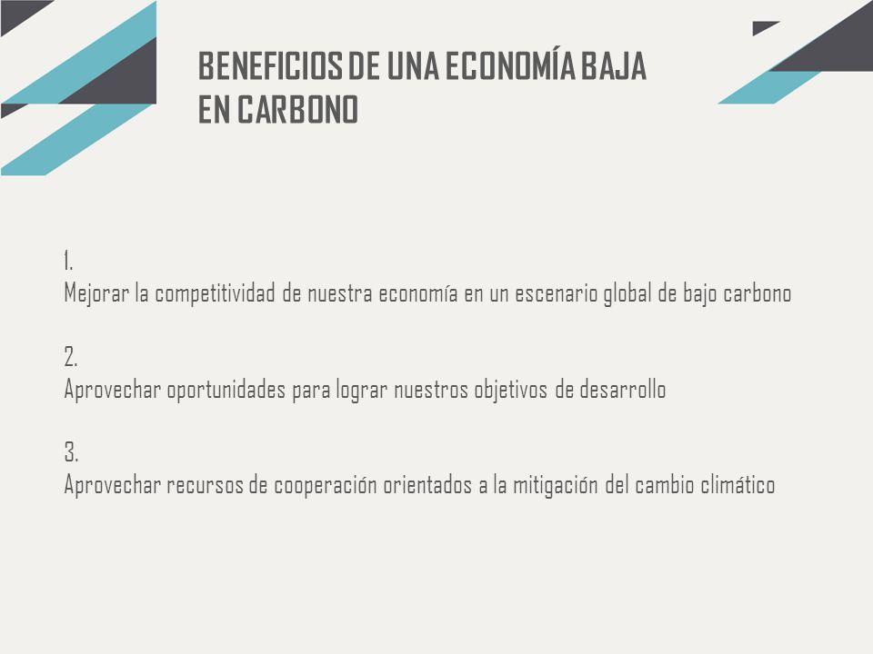 1. Mejorar la competitividad de nuestra economía en un escenario global de bajo carbono 2. Aprovechar oportunidades para lograr nuestros objetivos de