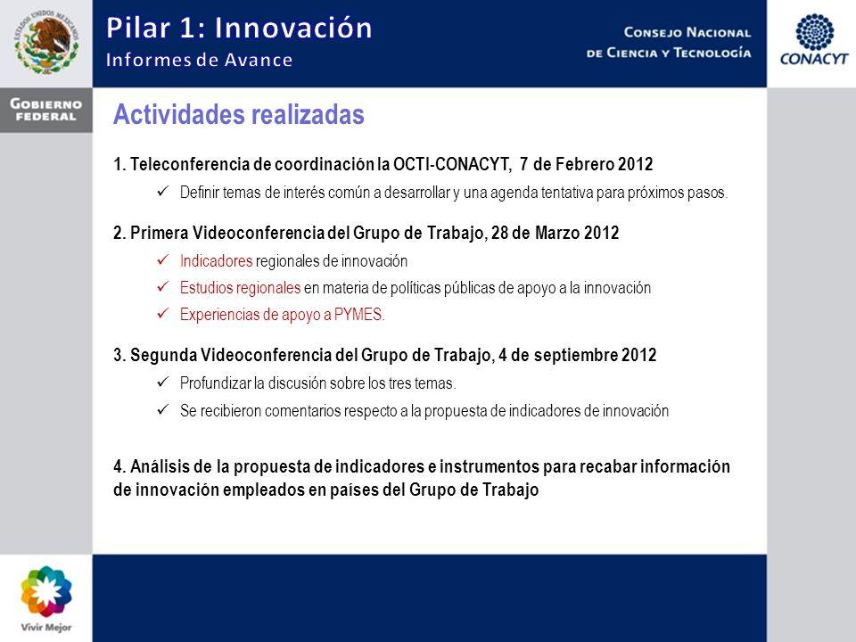 1. Teleconferencia de coordinación la OCTI-CONACYT, 7 de Febrero 2012 Definir temas de interés común a desarrollar y una agenda tentativa para próximo
