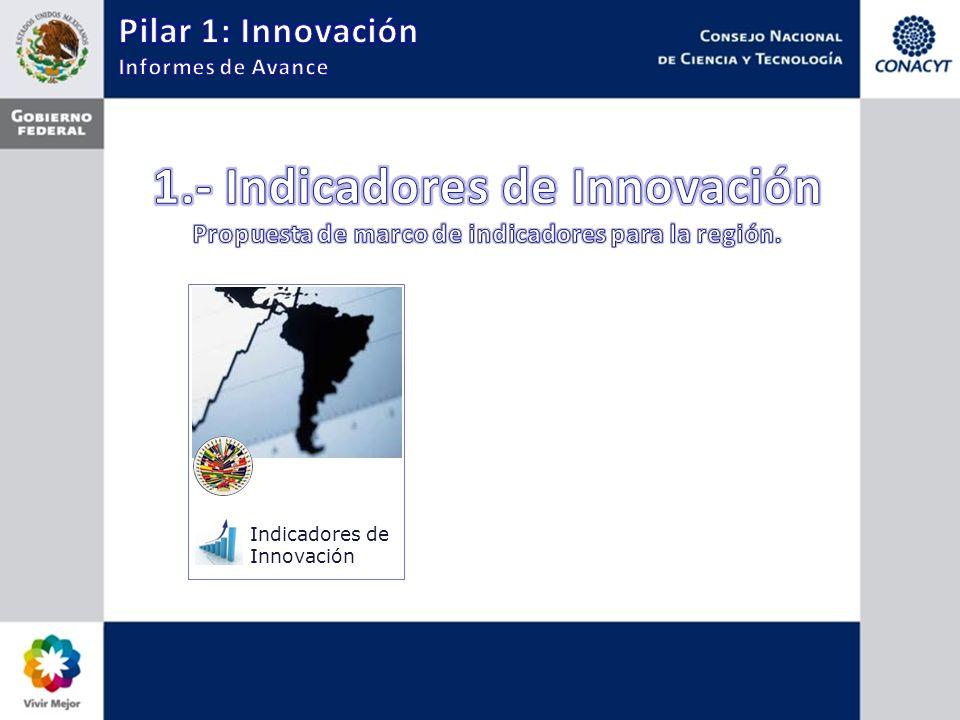 Antecedentes En 2011, México estableció un Comité Técnico Especializado en Estadísticas de Ciencia, Tecnología e Innovación (CTEECTI) Los indicadores propuestos son congruentes con el Programa Nacional de Innovación emitido ese mismo año.