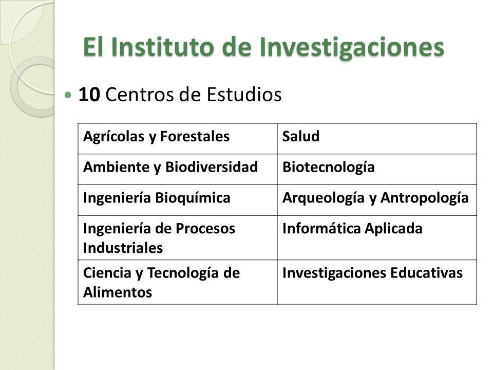 El Instituto de Investigaciones 10 Centros de Estudios Agrícolas y ForestalesSalud Ambiente y BiodiversidadBiotecnología Ingeniería BioquímicaArqueolo