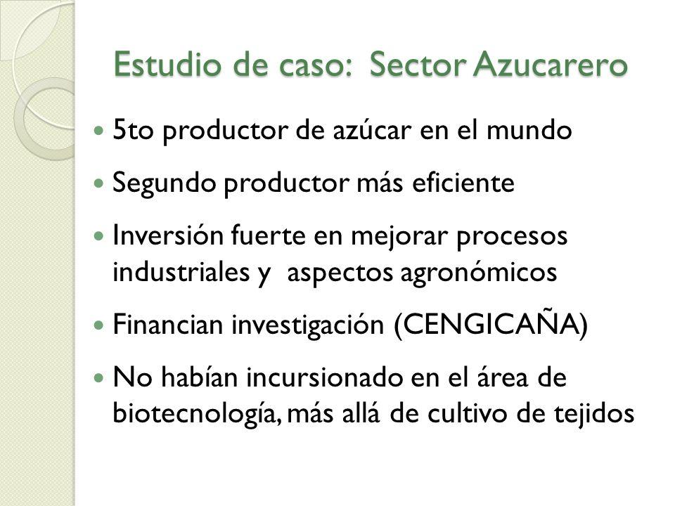 Estudio de caso: Sector Azucarero 5to productor de azúcar en el mundo Segundo productor más eficiente Inversión fuerte en mejorar procesos industriale
