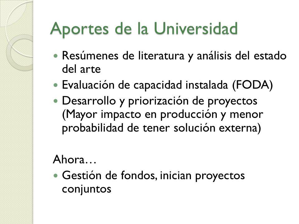 Aportes de la Universidad Resúmenes de literatura y análisis del estado del arte Evaluación de capacidad instalada (FODA) Desarrollo y priorización de