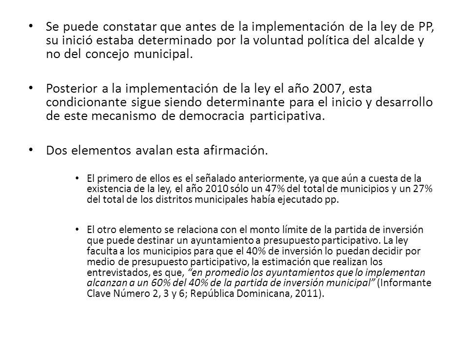Se puede constatar que antes de la implementación de la ley de PP, su inició estaba determinado por la voluntad política del alcalde y no del concejo
